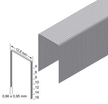 Скоба обивочна Prebena тип A ширина 12.8мм